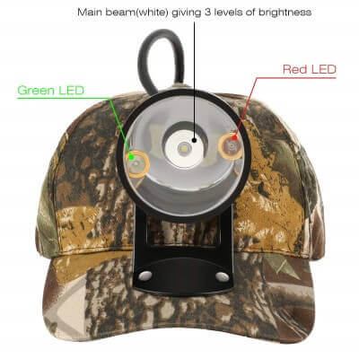 Kohree CREE 80000 LUX LED Coyote Hog Coon Hunting Light, Rechargeable Predator Hunting, 3 LED Cap Light, 5 Position Switch, Multiple Colors